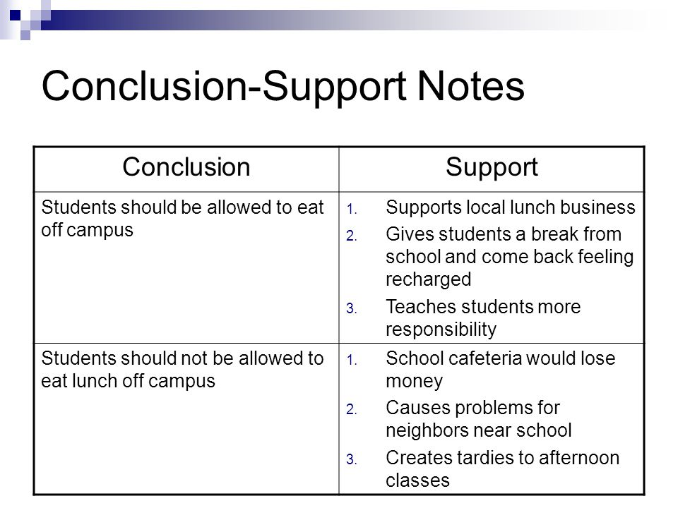 Conclusion-Support Notes ConclusionSupport Students should be allowed to eat off campus 1.