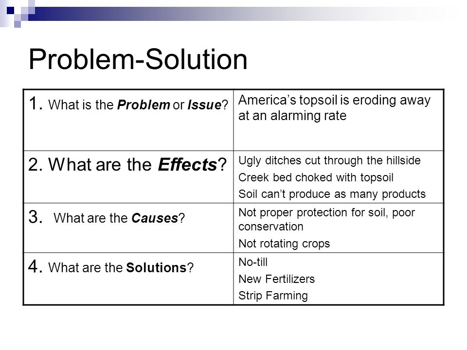 Problem-Solution 1. What is the Problem or Issue.