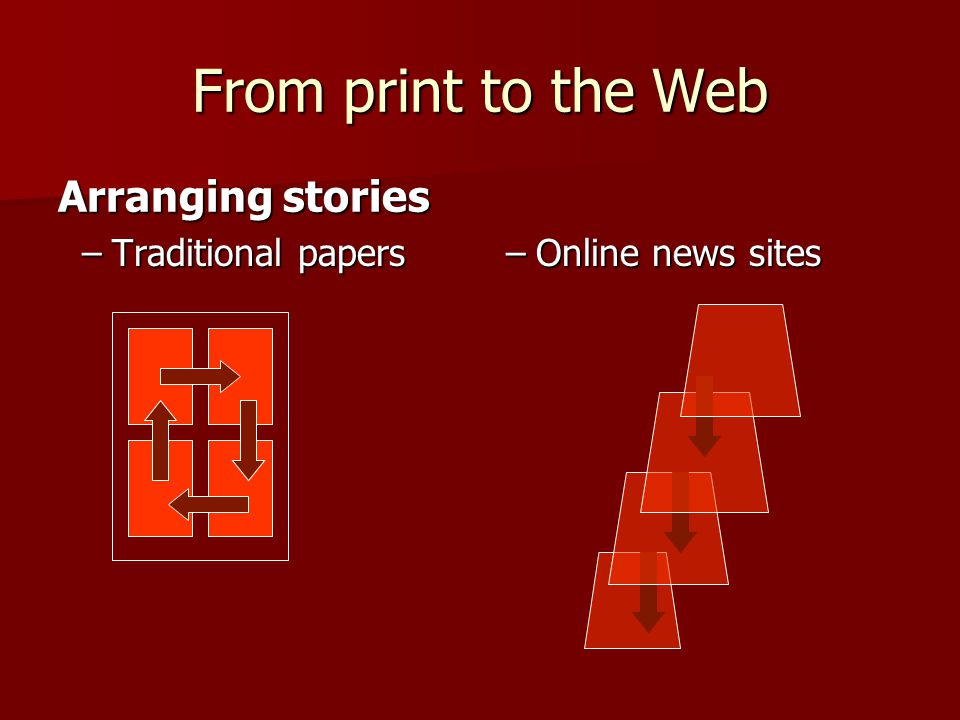 –Online news sites From print to the Web –Traditional papers Arranging stories