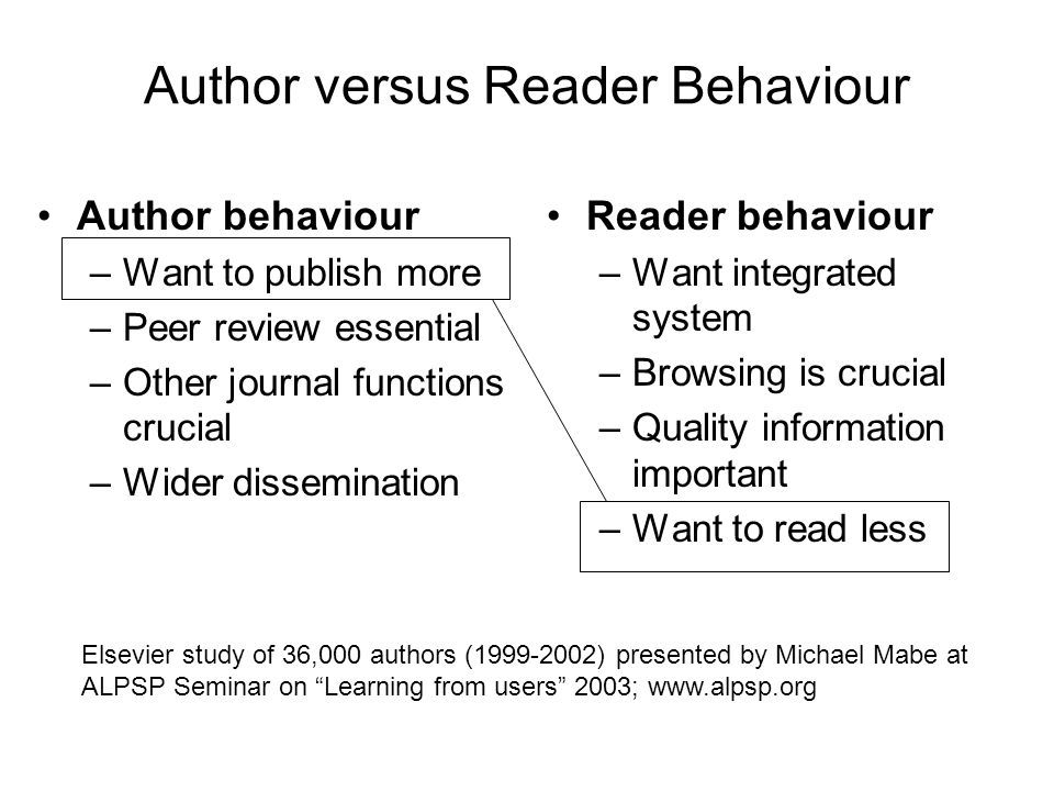 Author versus Reader Behaviour Author behaviour –Want to publish more –Peer review essential –Other journal functions crucial –Wider dissemination Rea