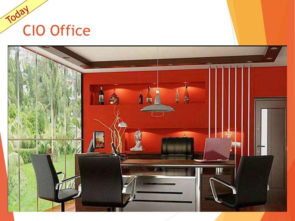 CIO Office 2 Today