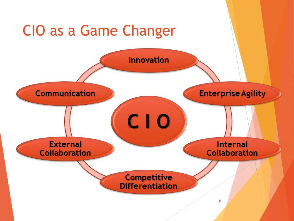 Aspiring CIO CEO Head MFG Manufacturing R&D Chief Design CFO Finance CIO IT 27 IT