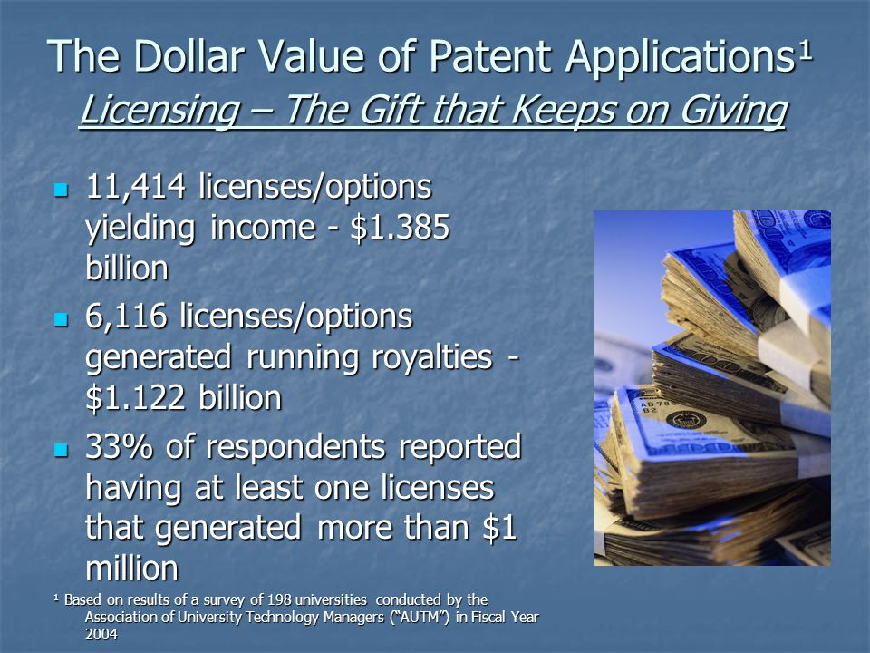 Trends in University Patenting 16,871 invention disclosures – 82% deemed potentially patentable ¹ 16,871 invention disclosures – 82% deemed potentiall