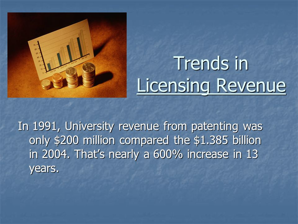 The Dollar Value of Patent Applications¹ Licensing – The Gift that Keeps on Giving 11,414 licenses/options yielding income - $1.385 billion 11,414 lic