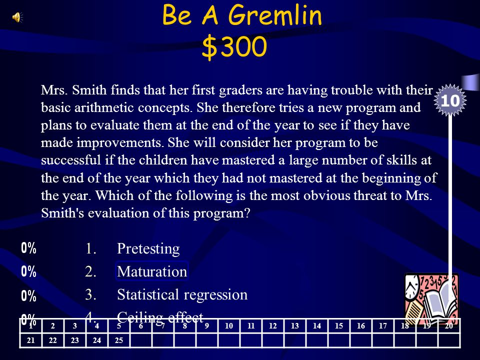Be A Gremlin $200 Mrs.