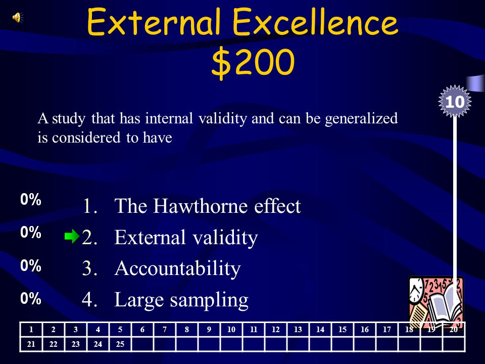 External Excellence $100 What effect occurs when an untreated control group is determined to beat the technique evaluated in the experimental group.