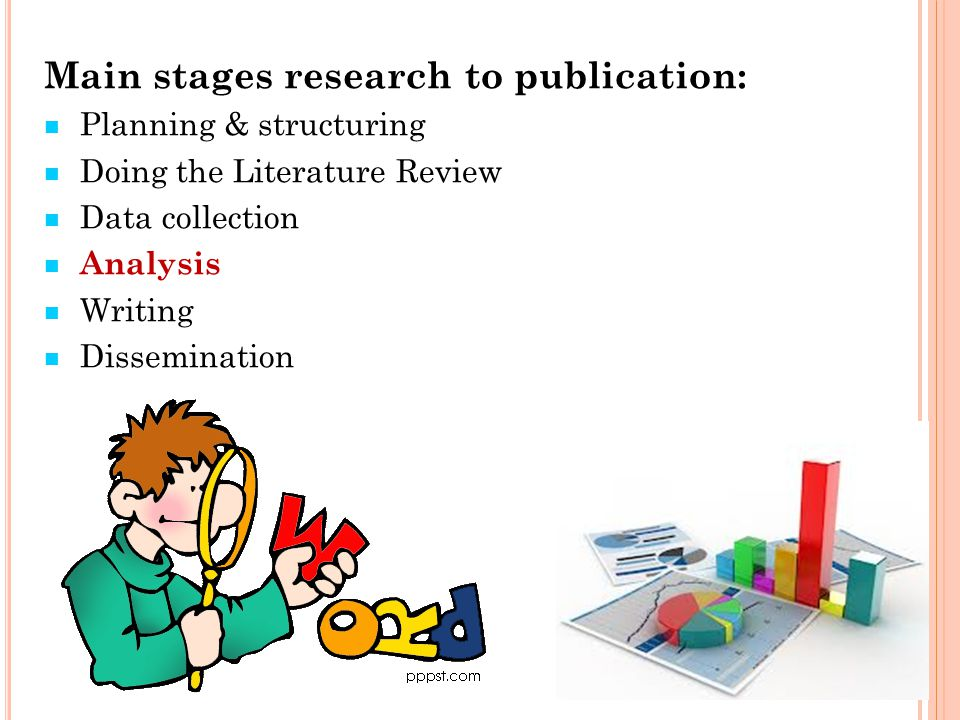 Main stages research to publication: Planning & structuring Doing the Literature Review Data collection Analysis Writing Dissemination