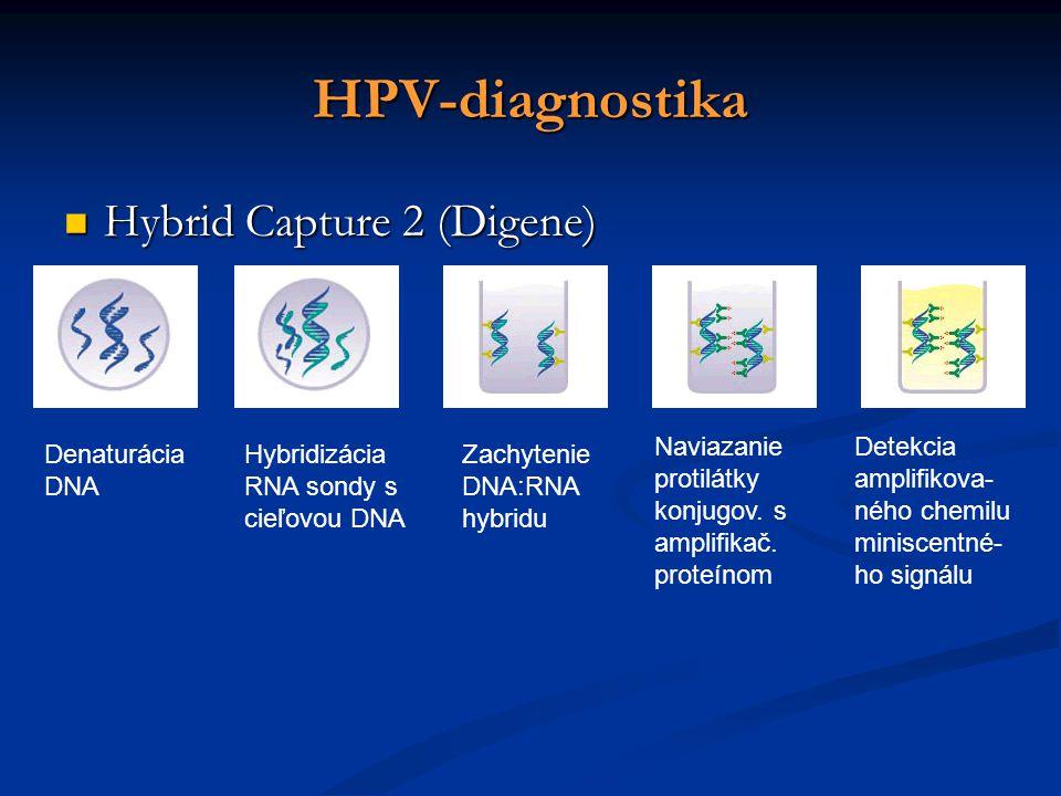 HPV-diagnostika Hybrid Capture 2 (Digene)  Hybrid Capture 2 (Digene)  Denaturácia DNA Hybridizácia RNA sondy s cieľovou DNA Zachytenie DNA:RNA hybridu Naviazanie protilátky konjugov.