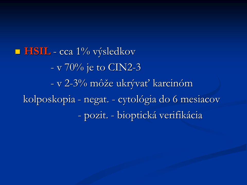 HSIL - cca 1% výsledkov HSIL - cca 1% výsledkov - v 70% je to CIN2-3 - v 70% je to CIN2-3 - v 2-3% môže ukrývať karcinóm - v 2-3% môže ukrývať karcinóm kolposkopia - negat.