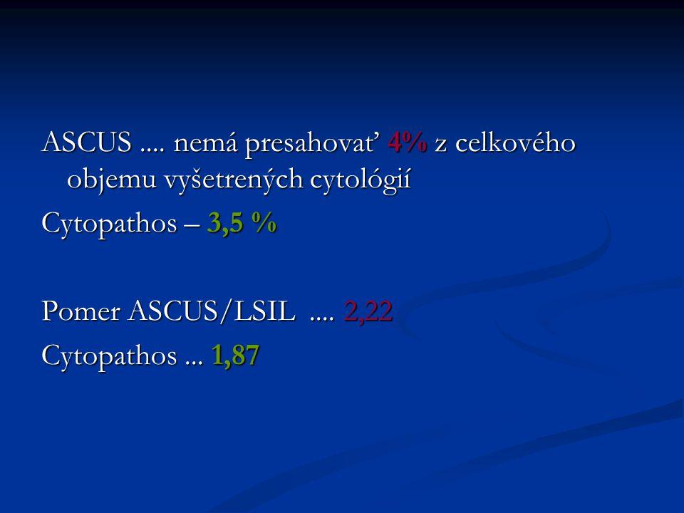 ASCUS.... nemá presahovať 4% z celkového objemu vyšetrených cytológií Cytopathos – 3,5 % Pomer ASCUS/LSIL.... 2,22 Cytopathos... 1,87