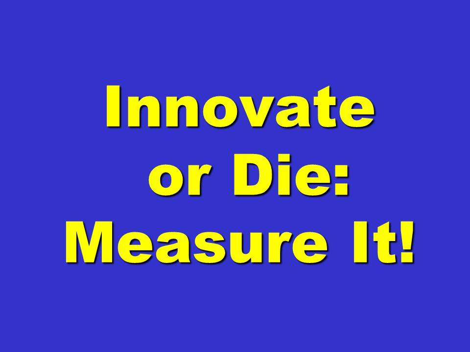 Innovate or Die: Measure It!