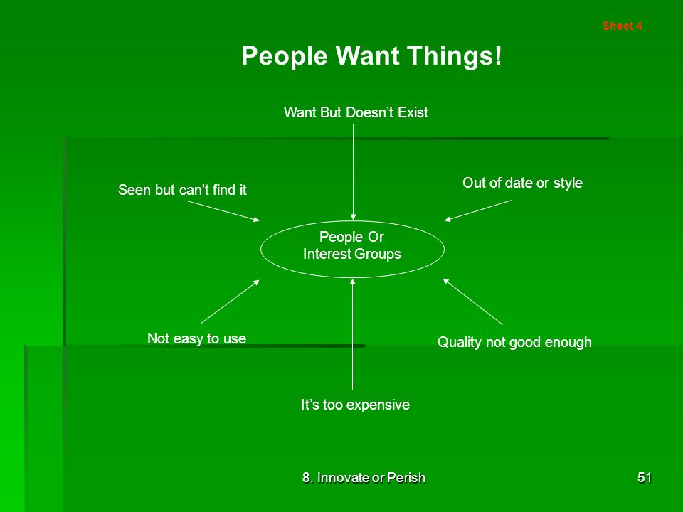 8. Innovate or Perish51 Sheet 4 People Want Things.