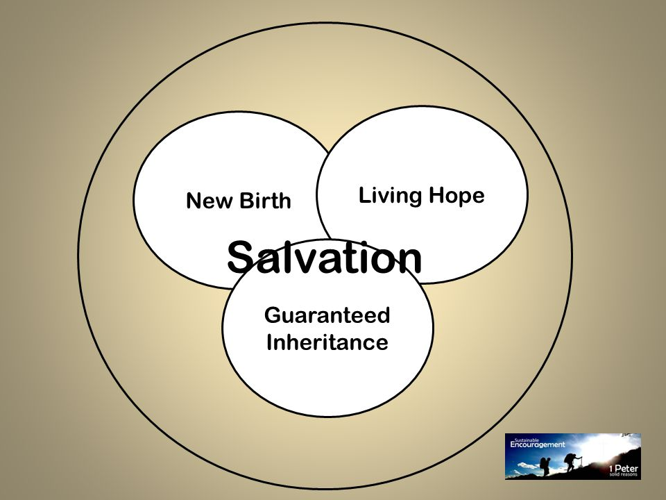 New Birth Living Hope Guaranteed Inheritance Salvation