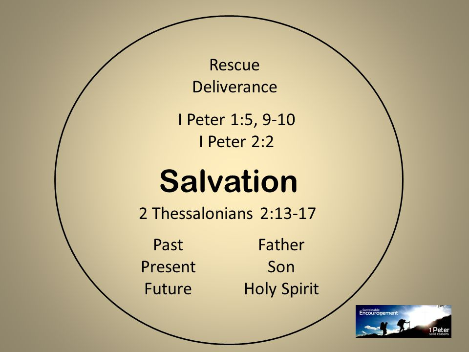 Salvation I Peter 1:5, 9-10 I Peter 2:2 Rescue Deliverance Past Present Future 2 Thessalonians 2:13-17 Father Son Holy Spirit