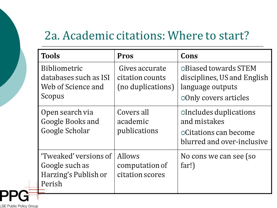 2a. Academic citations: Where to start? ToolsProsCons Bibliometric databases such as ISI Web of Science and Scopus Gives accurate citation counts (no