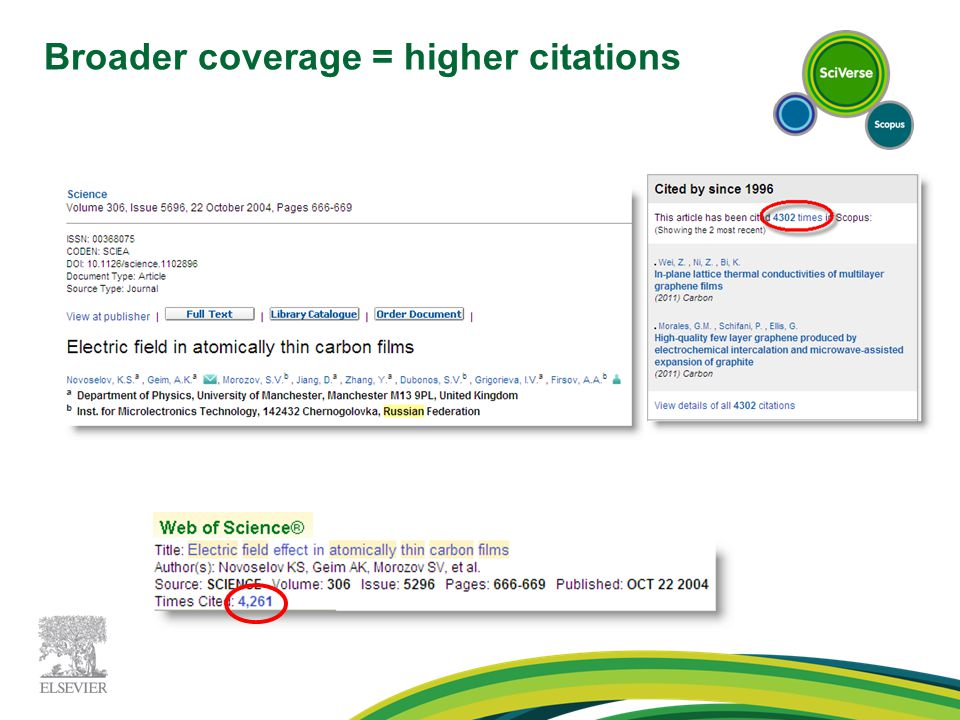 Broader coverage = higher citations