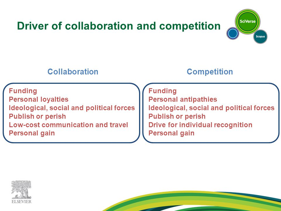 CollaborationCompetition Driver of collaboration and competition Funding Personal loyalties Ideological, social and political forces Publish or perish Low-cost communication and travel Personal gain Funding Personal antipathies Ideological, social and political forces Publish or perish Drive for individual recognition Personal gain