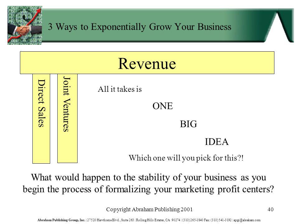 Copyright Abraham Publishing 200140 Joint Ventures Abraham Publishing Group, Inc.