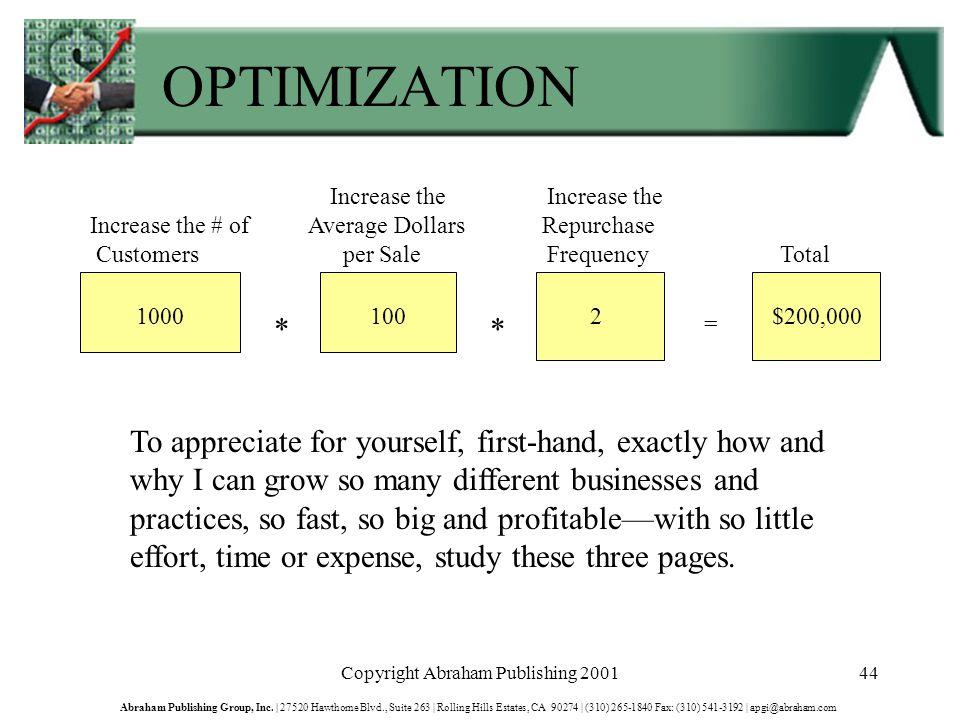 Copyright Abraham Publishing 200144 Abraham Publishing Group, Inc.