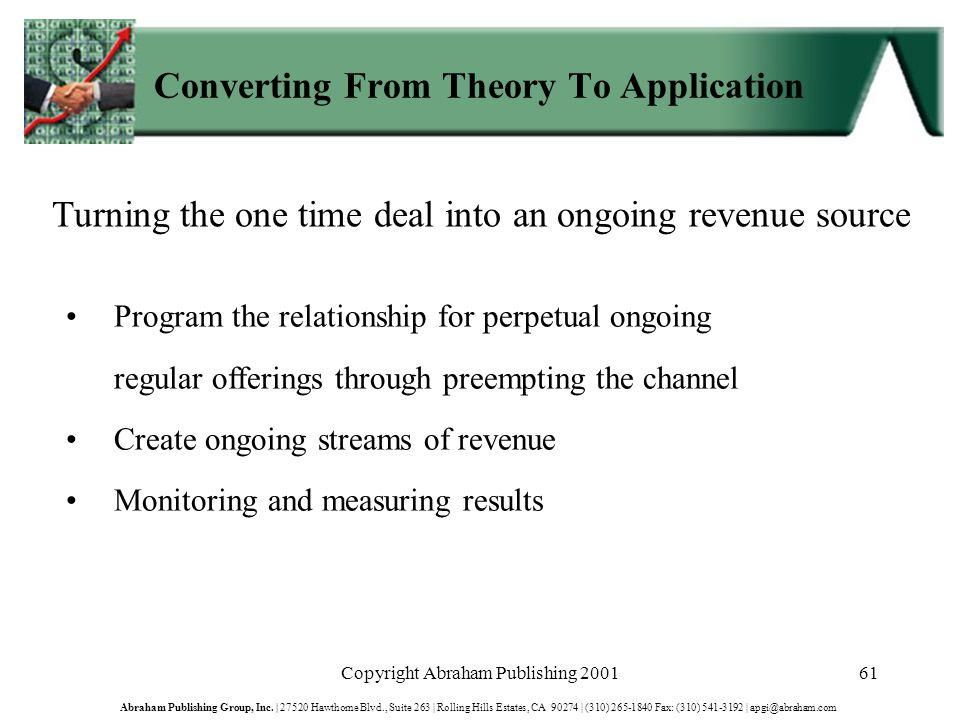 Copyright Abraham Publishing 200161 Abraham Publishing Group, Inc.