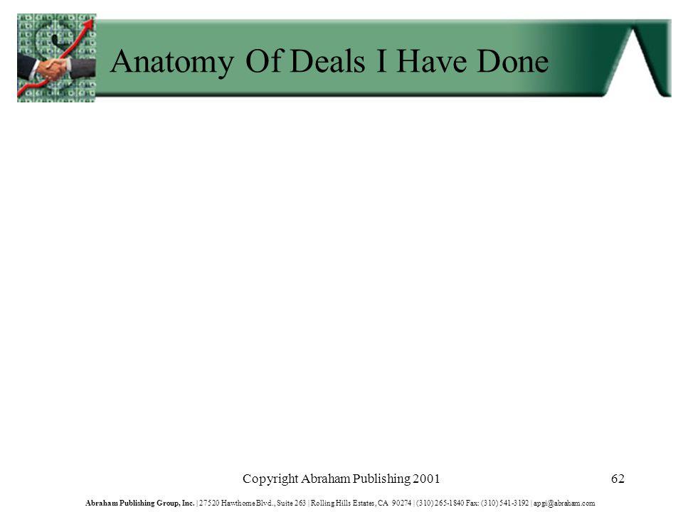 Copyright Abraham Publishing 200162 Abraham Publishing Group, Inc.