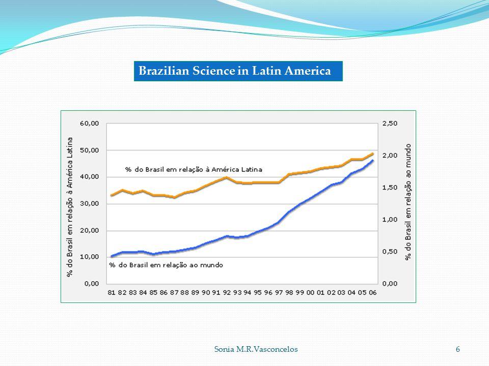 6 Brazilian Science in Latin America Source: Thomson Reuters.