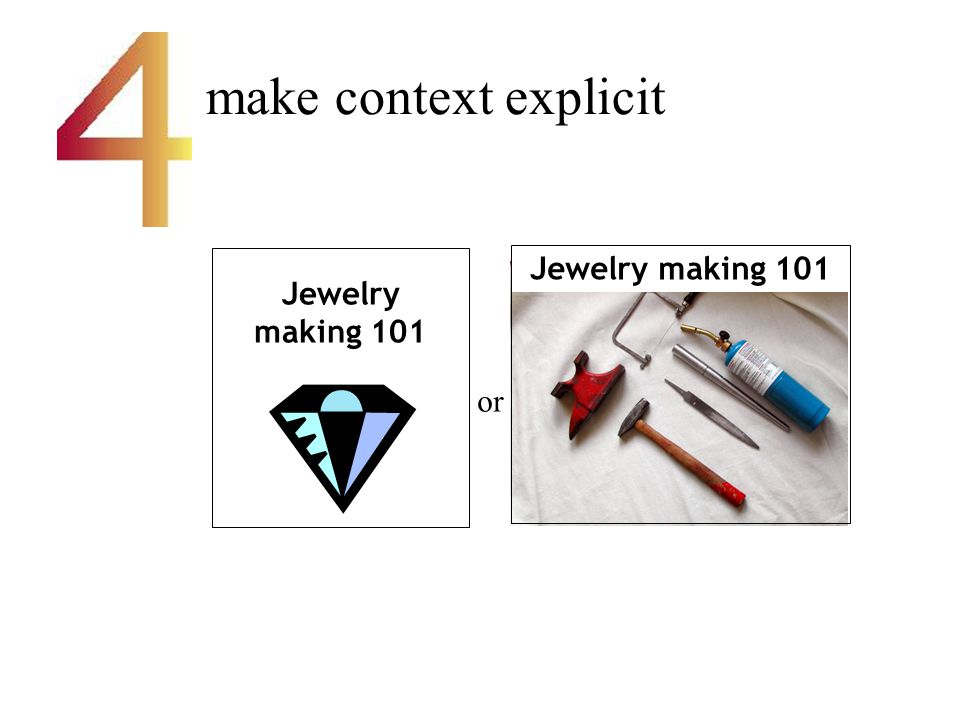 make context explicit Jewelry making 101 or Jewelry making 101