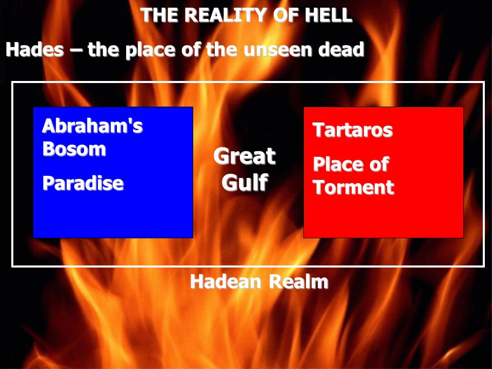 THE REALITY OF HELL Hades – the place of the unseen dead Great Gulf Hadean Realm Abraham's Bosom Paradise Tartaros Place of Torment