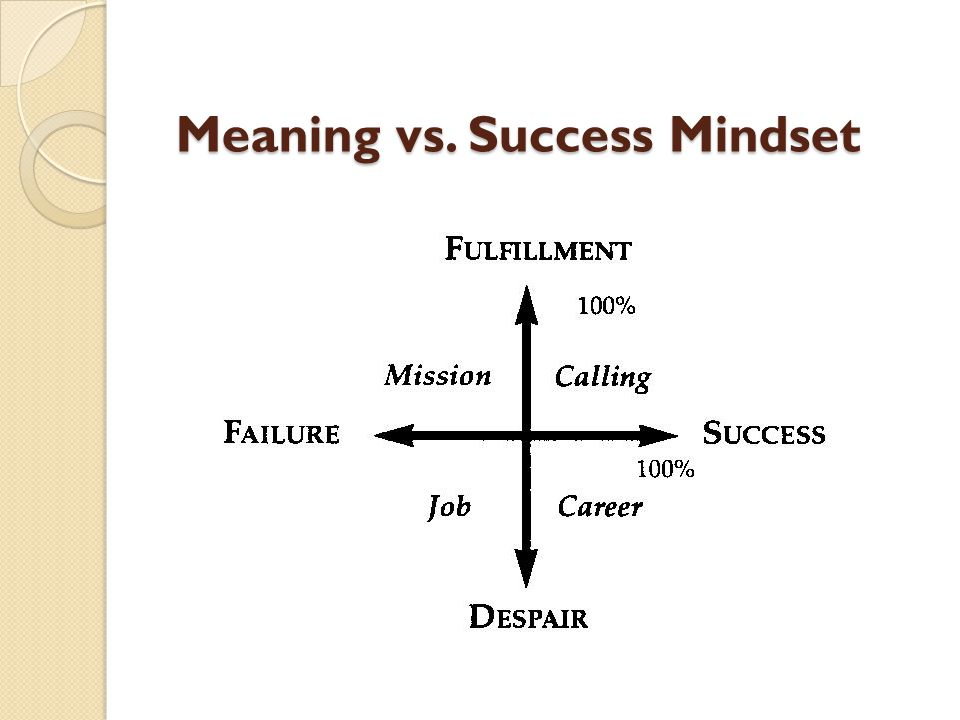 Meaning vs. Success Mindset