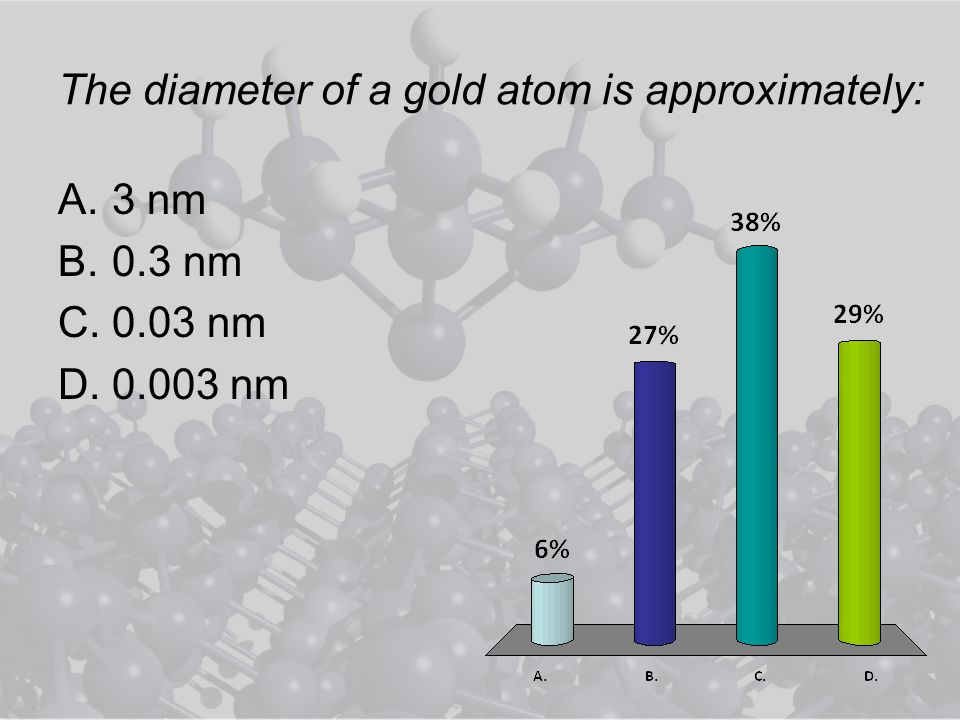 The diameter of a gold atom is approximately: A.3 nm B.0.3 nm C.0.03 nm D.0.003 nm