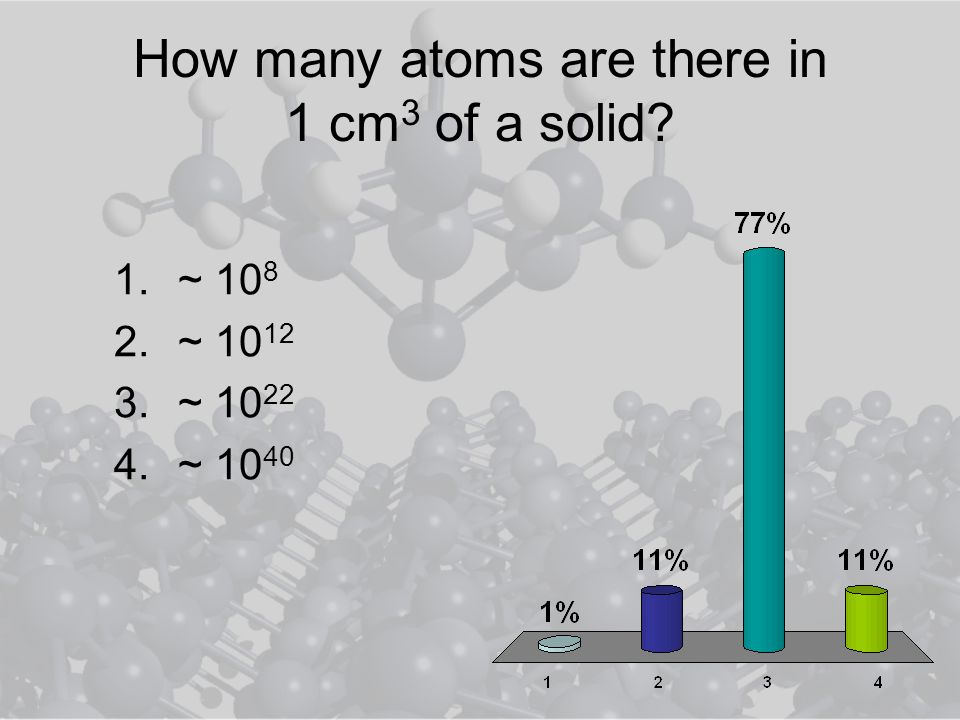 How many atoms are there in 1 cm 3 of a solid 1.~ 10 8 2.~ 10 12 3.~ 10 22 4.~ 10 40