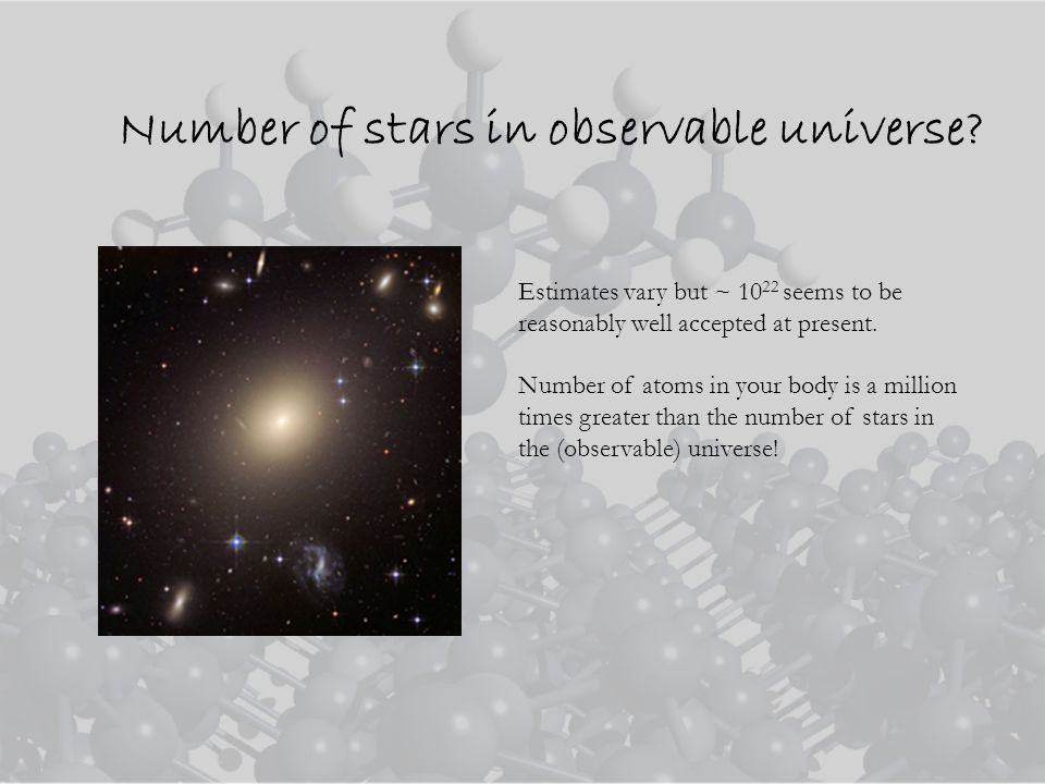 Number of stars in observable universe.