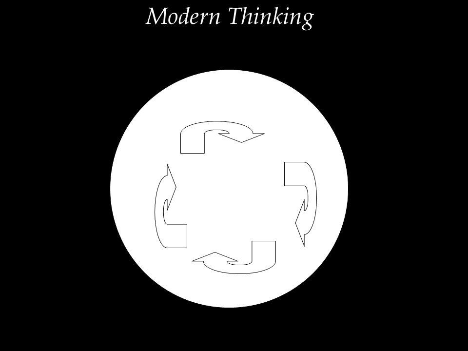 Modern Thinking