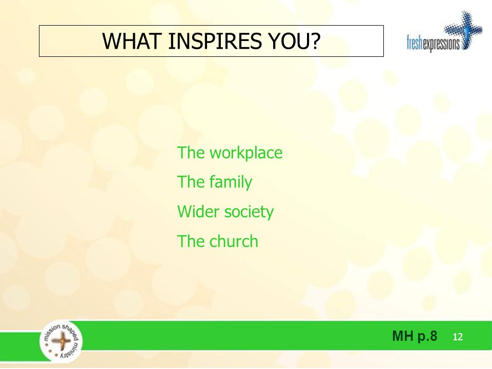 12 WHAT INSPIRES YOU? The workplace The family Wider society The church MH p.8