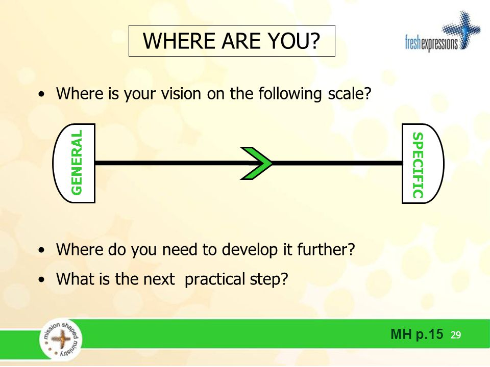 29 Where is your vision on the following scale? Where do you need to develop it further? What is the next practical step? WHERE ARE YOU? MH p.15 GENER