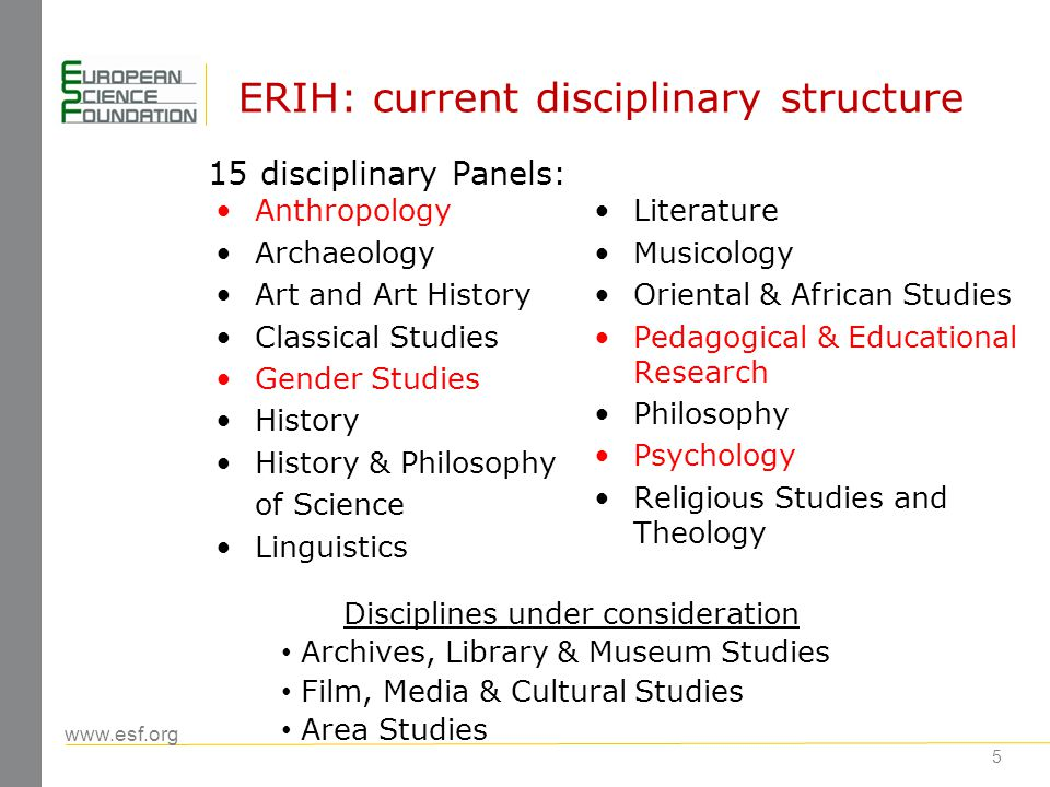 www.esf.org 5 ERIH: current disciplinary structure Anthropology Archaeology Art and Art History Classical Studies Gender Studies History History & Philosophy of Science Linguistics Literature Musicology Oriental & African Studies Pedagogical & Educational Research Philosophy Psychology Religious Studies and Theology Disciplines under consideration Archives, Library & Museum Studies Film, Media & Cultural Studies Area Studies 15 disciplinary Panels: