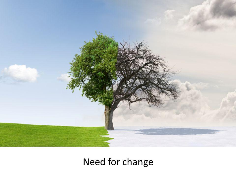 Need for change