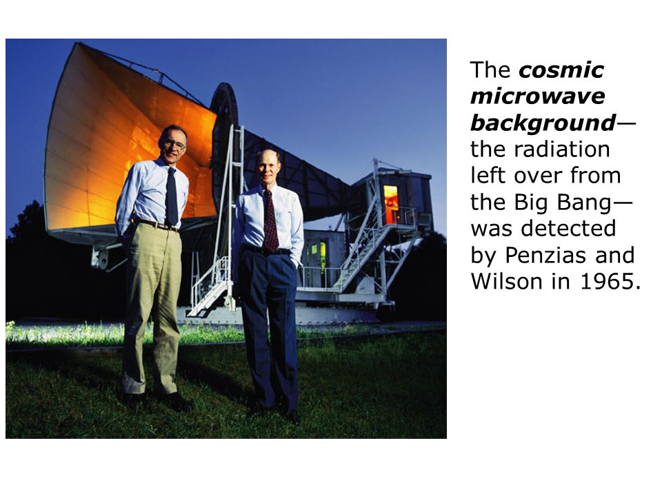 The cosmic microwave background— the radiation left over from the Big Bang— was detected by Penzias and Wilson in 1965.