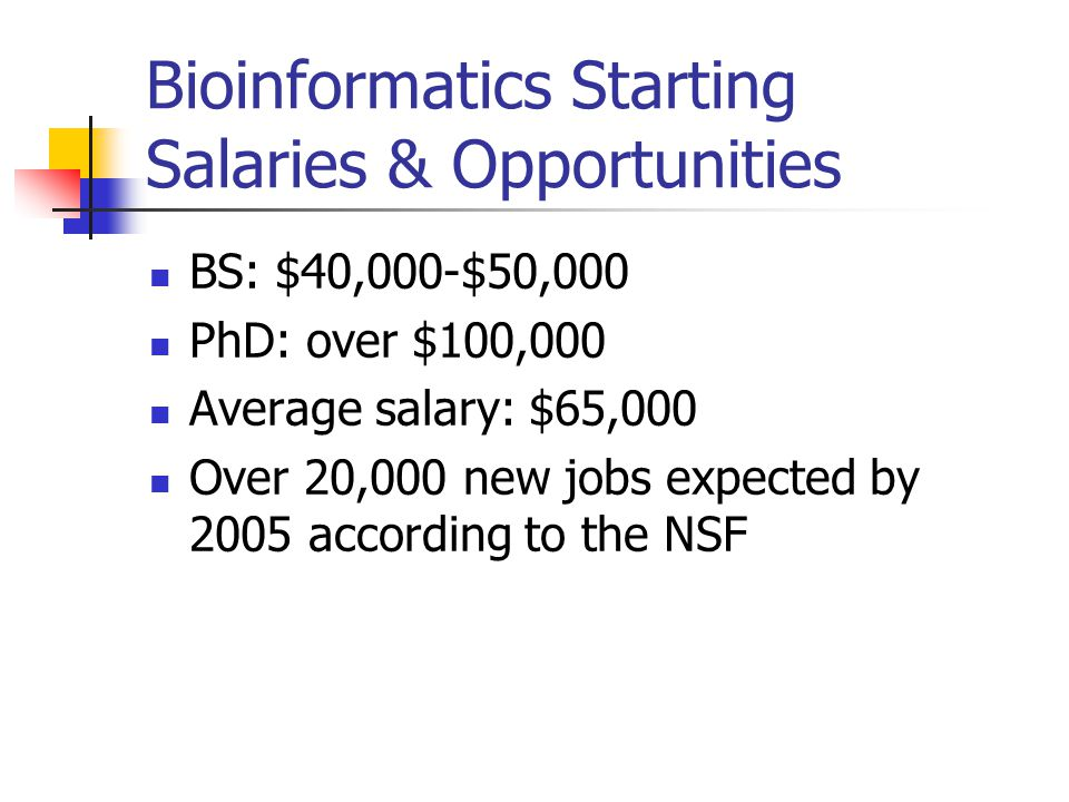 Bioinformatics Starting Salaries & Opportunities BS: $40,000-$50,000 PhD: over $100,000 Average salary: $65,000 Over 20,000 new jobs expected by 2005 according to the NSF
