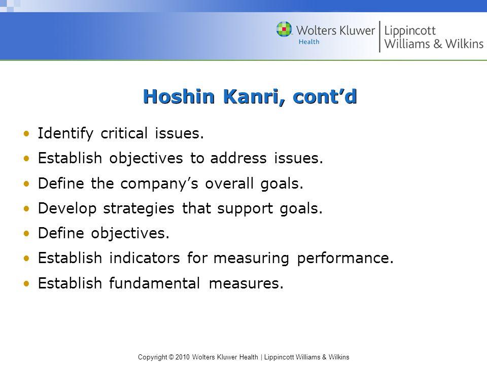 Copyright © 2010 Wolters Kluwer Health | Lippincott Williams & Wilkins Hoshin Kanri, cont'd Identify critical issues.