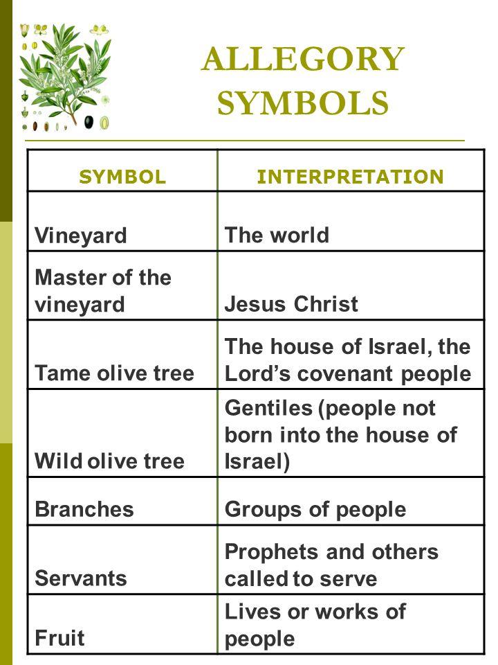 ALLEGORY SYMBOLS SYMBOLINTERPRETATION VineyardThe world Master of the vineyardJesus Christ Tame olive tree The house of Israel, the Lord's covenant pe
