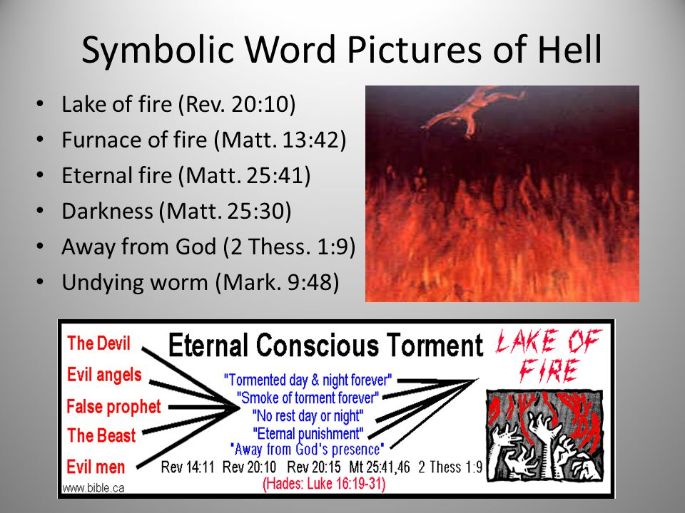 Symbolic Word Pictures of Hell Lake of fire (Rev. 20:10) Furnace of fire (Matt.
