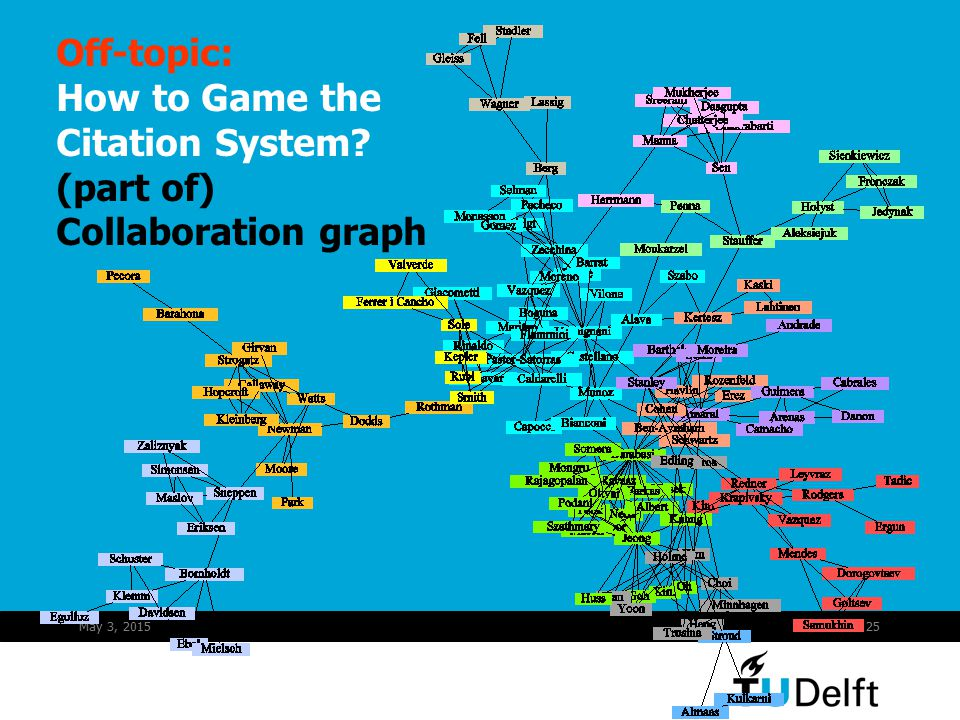 May 3, 201525 Off-topic: How to Game the Citation System (part of) Collaboration graph