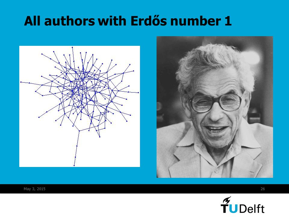 May 3, 201526 All authors with Erdős number 1