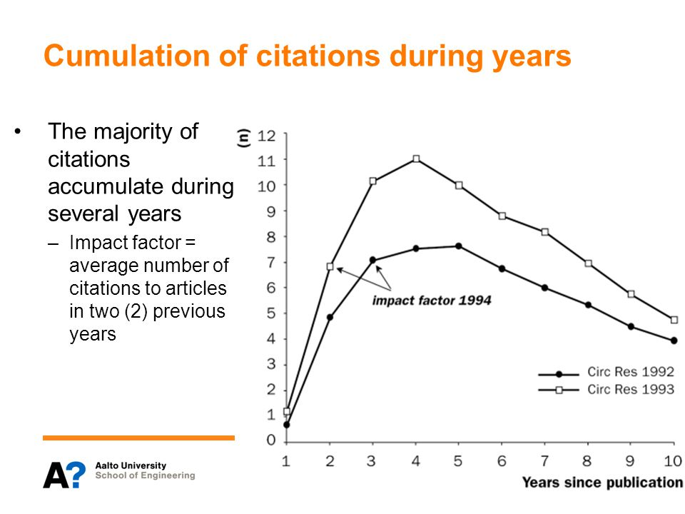 9 Does my article in a high-impact journal receive many citations.