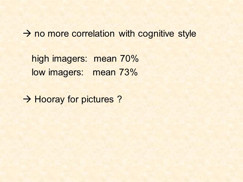  no more correlation with cognitive style high imagers: mean 70% low imagers: mean 73%  Hooray for pictures