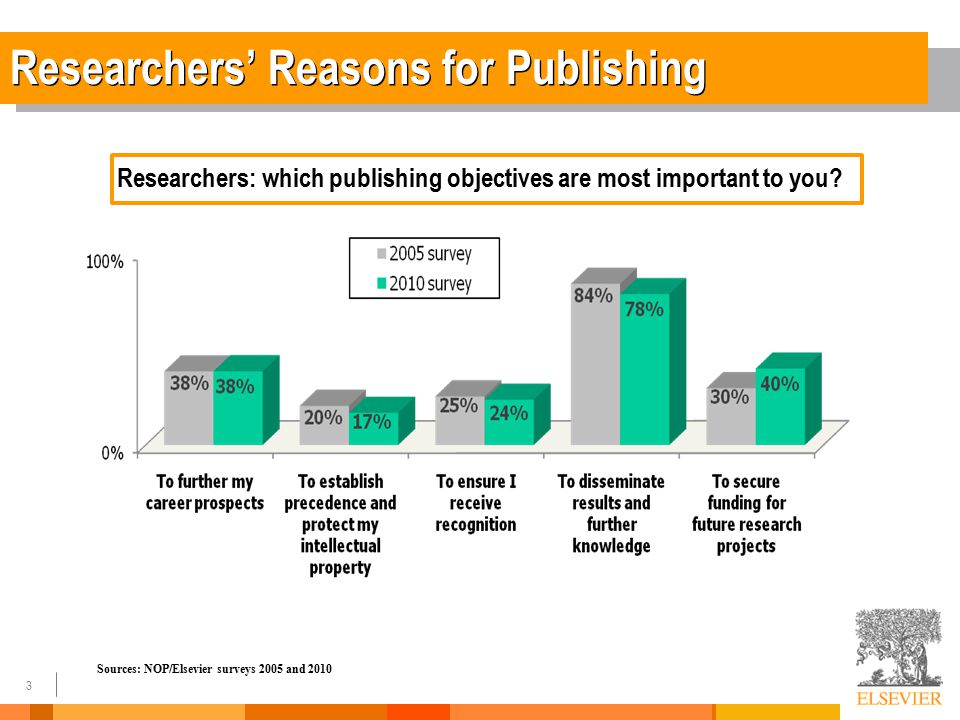 14 Peer Review Pilots and Initiatives (2) 4.