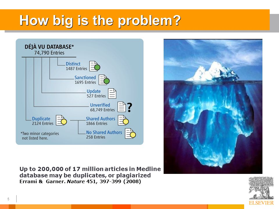 5 How big is the problem.