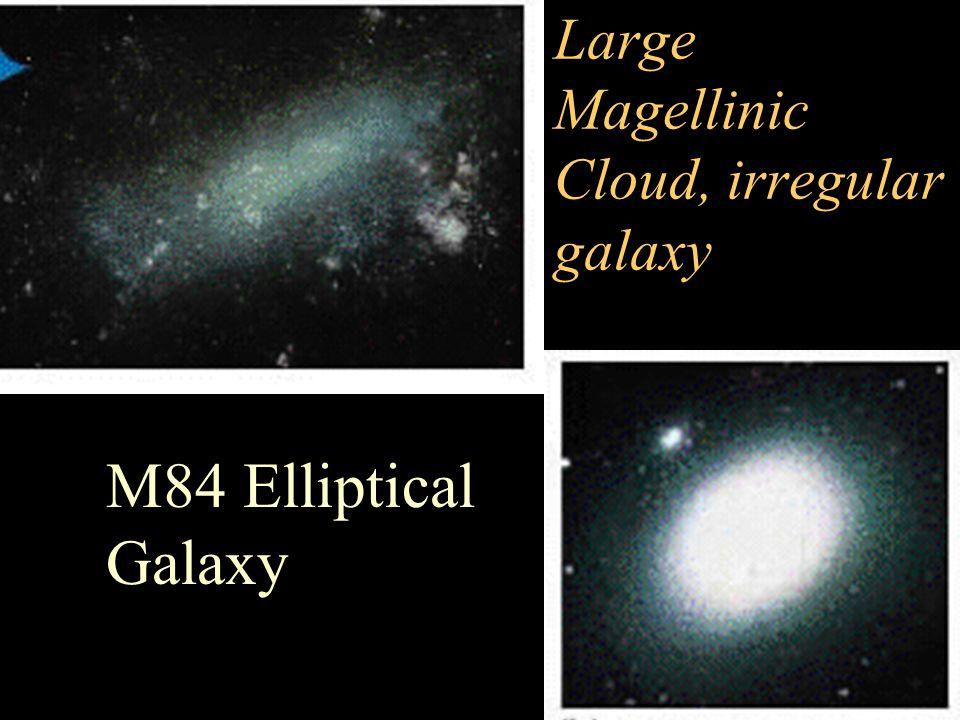 Large Magellinic Cloud, irregular galaxy M84 Elliptical Galaxy