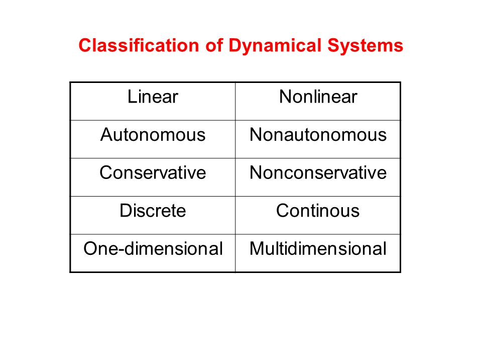 Classification of Dynamical Systems LinearNonlinear AutonomousNonautonomous ConservativeNonconservative DiscreteContinous One-dimensionalMultidimensio